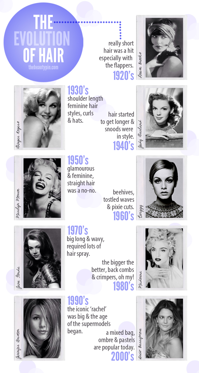 feather cut hairstyle : The Evolution of Hairstyles - The Beauty Pin
